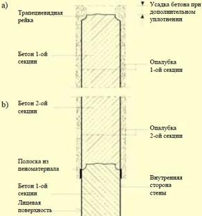 Герметик для заделки швов дома из оцилиндрованного бревна